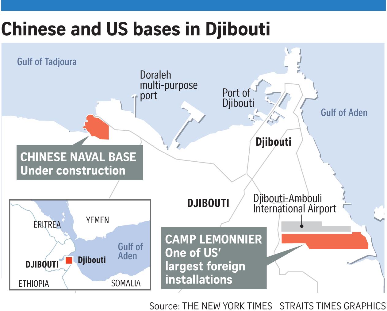 Cortitas y al pie... - Página 34 Djibouti-naval-base