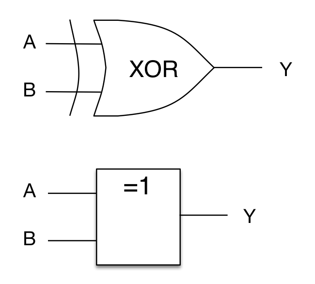 Logical XOR (Glossary Entry) - Embedded Systems on