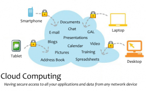 Cloud-Computing-300x187